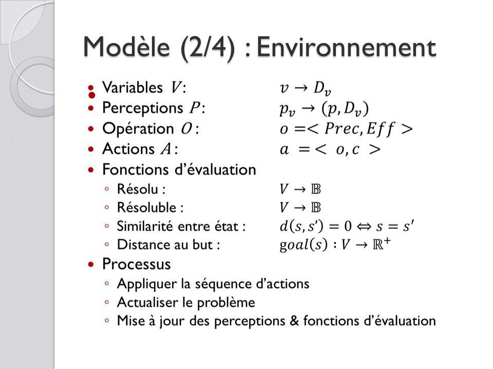 Modèle (2/4) : Environnement