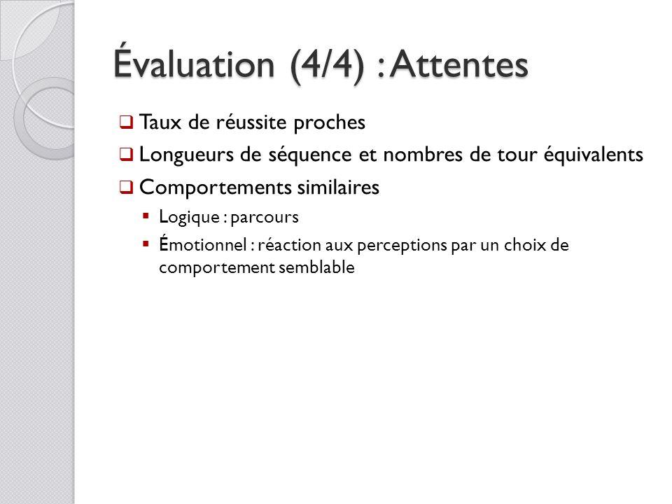 Évaluation (4/4) : Attentes