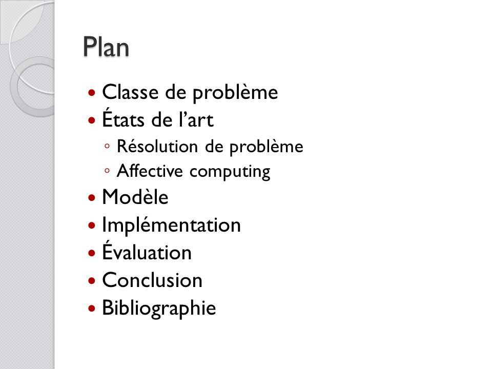 Plan Classe de problème États de l'art Modèle Implémentation