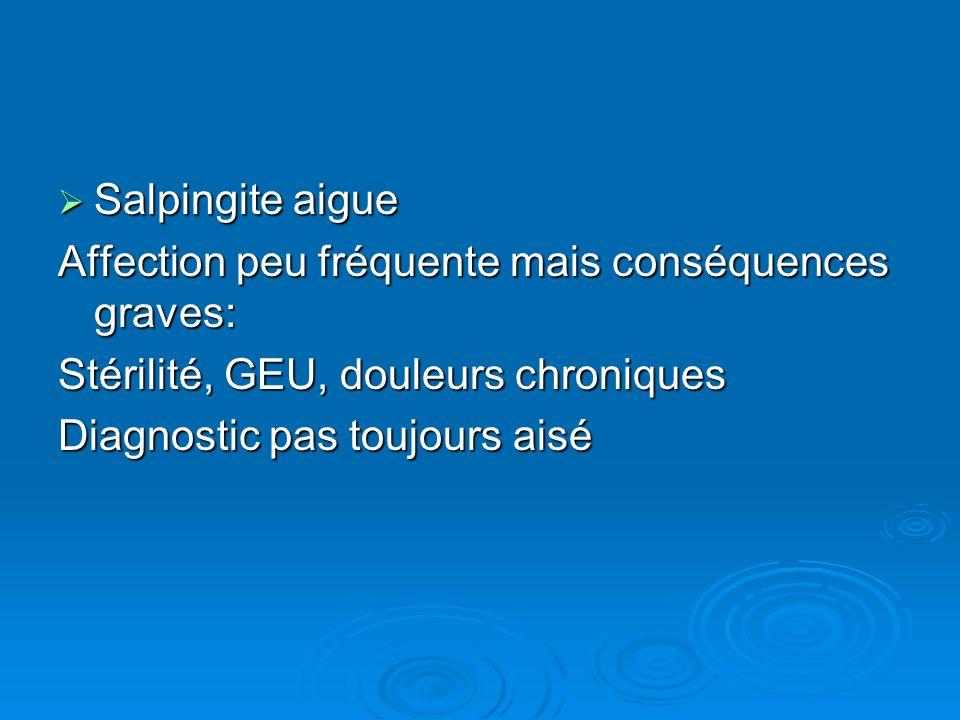 Salpingite aigue Affection peu fréquente mais conséquences graves: Stérilité, GEU, douleurs chroniques.