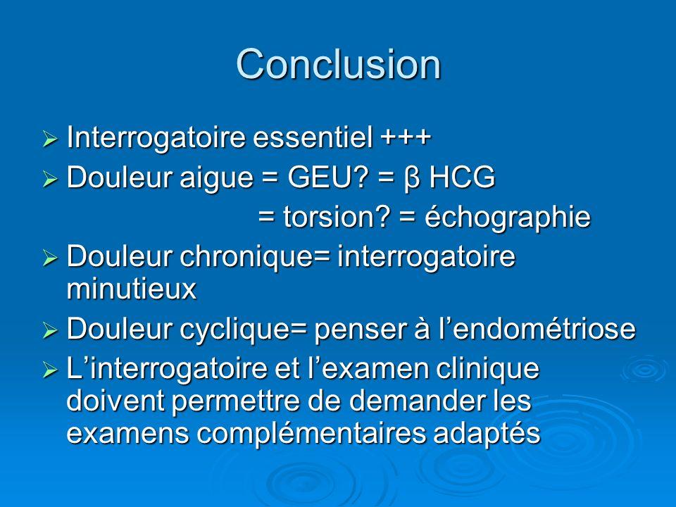 Conclusion Interrogatoire essentiel +++ Douleur aigue = GEU = β HCG