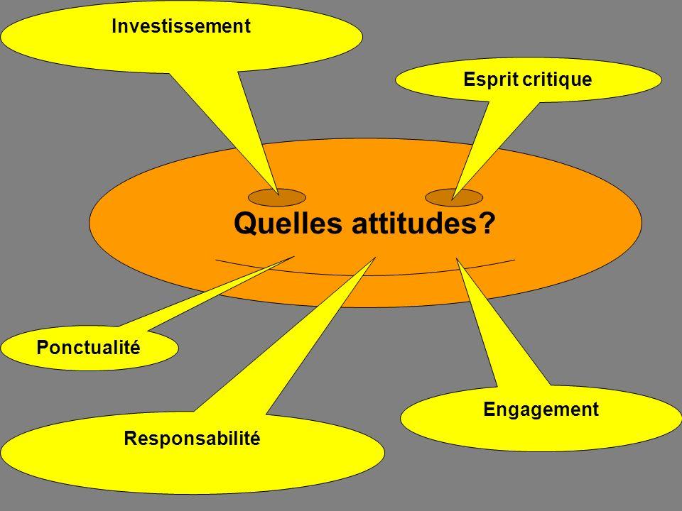 Quelles attitudes Investissement Esprit critique Ponctualité