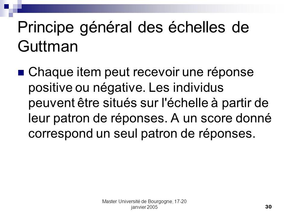 Principe général des échelles de Guttman