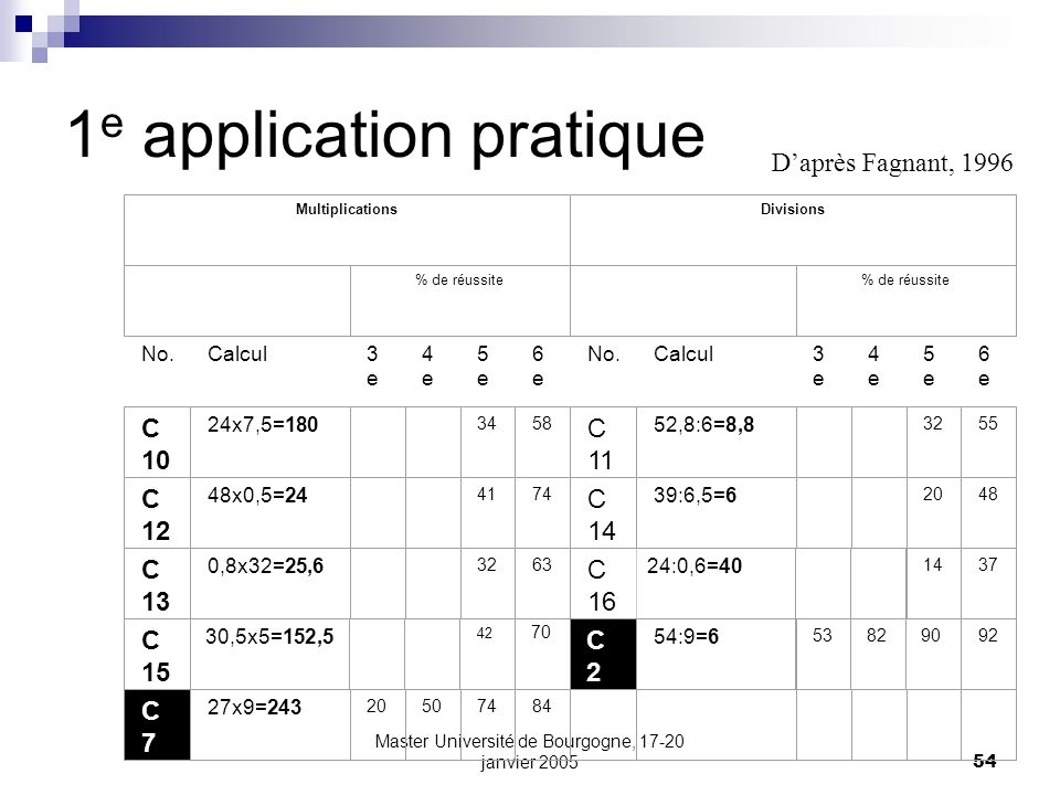 1e application pratique