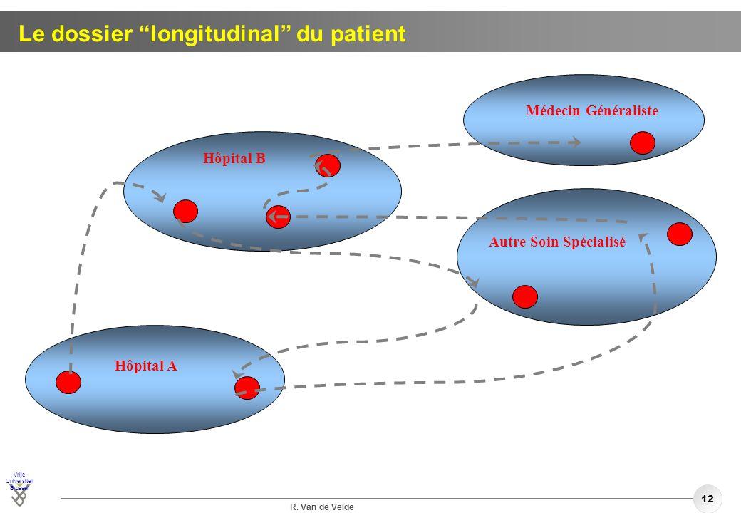 Le dossier longitudinal du patient