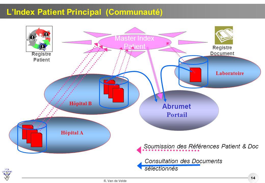 L'Index Patient Principal (Communauté)