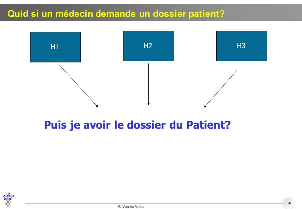 Quid si un médecin demande un dossier patient