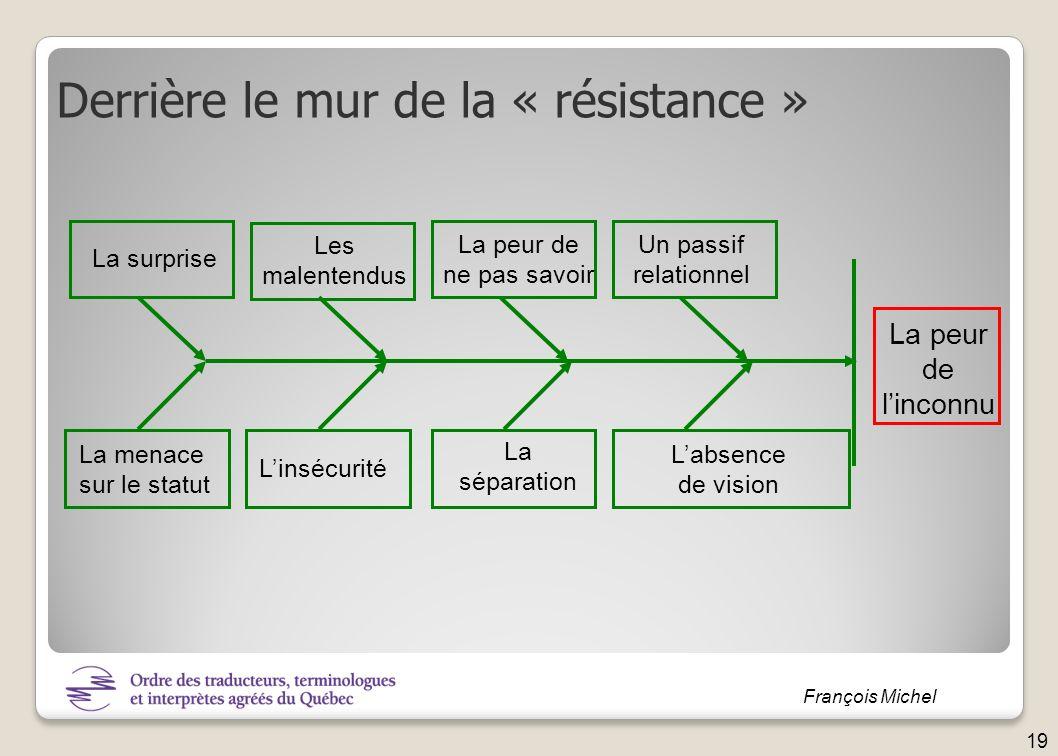Derrière le mur de la « résistance »