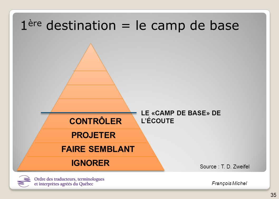 1ère destination = le camp de base