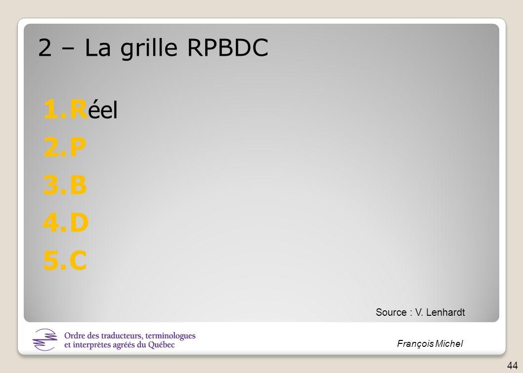 2 – La grille RPBDC Réel P B D C Source : V. Lenhardt