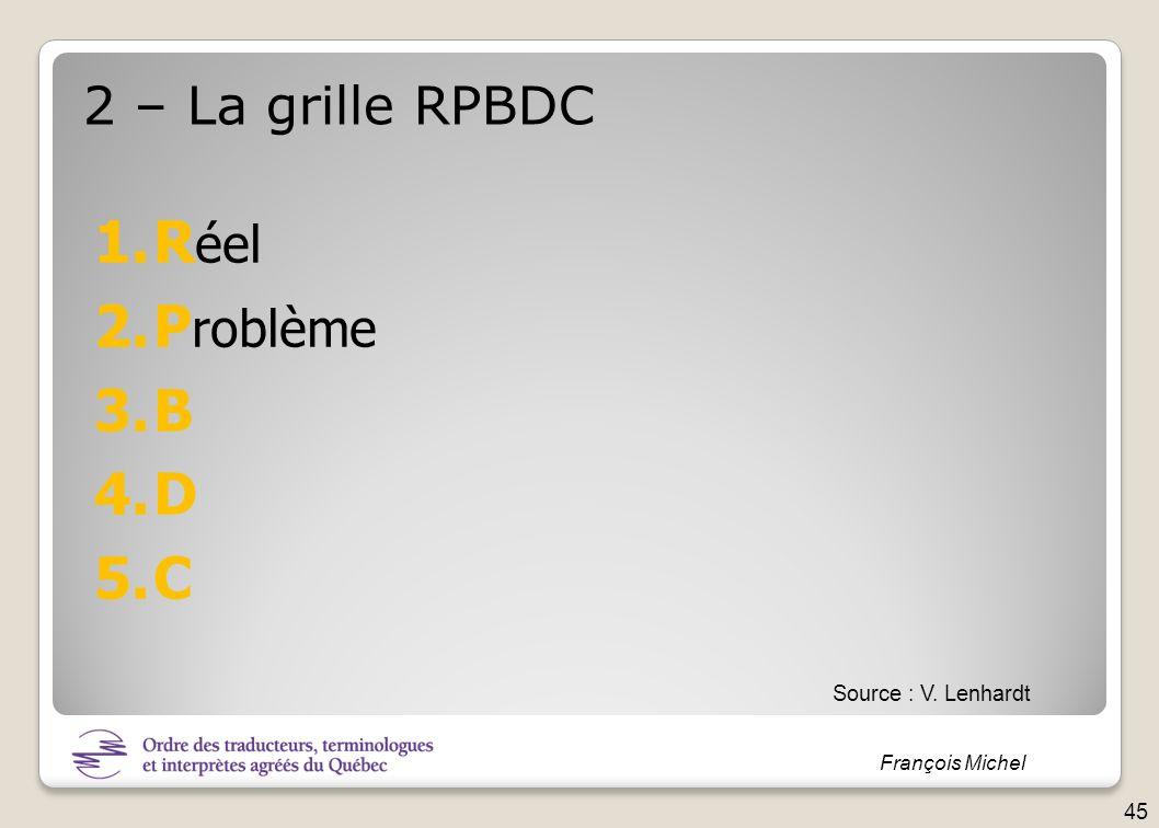 2 – La grille RPBDC Réel Problème B D C Source : V. Lenhardt