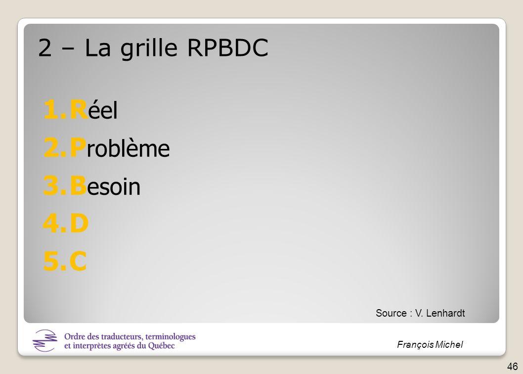 2 – La grille RPBDC Réel Problème Besoin D C Source : V. Lenhardt