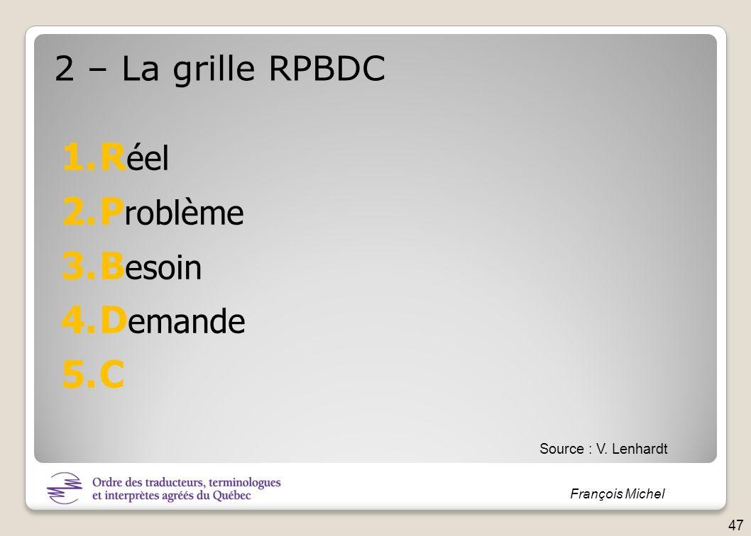 Réel Problème Besoin Demande C 2 – La grille RPBDC