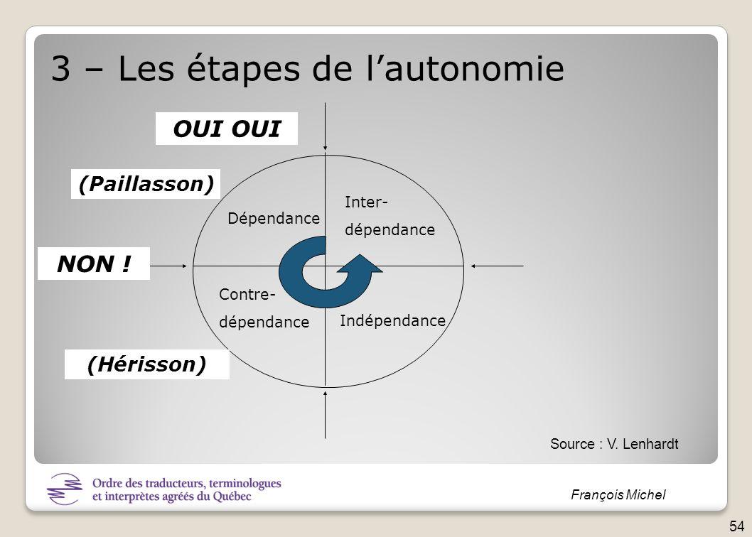 3 – Les étapes de l'autonomie