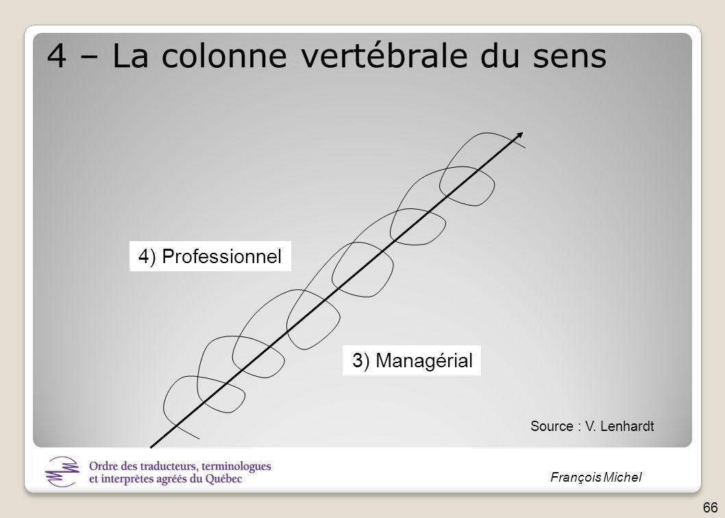 4 – La colonne vertébrale du sens