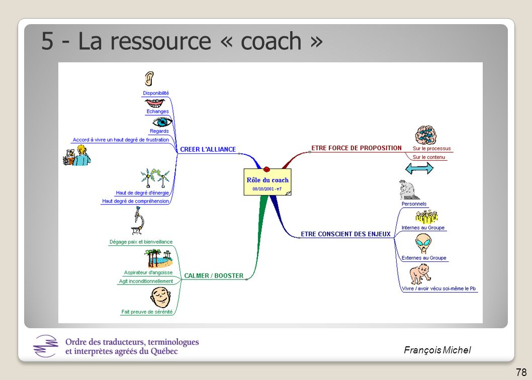 5 - La ressource « coach »