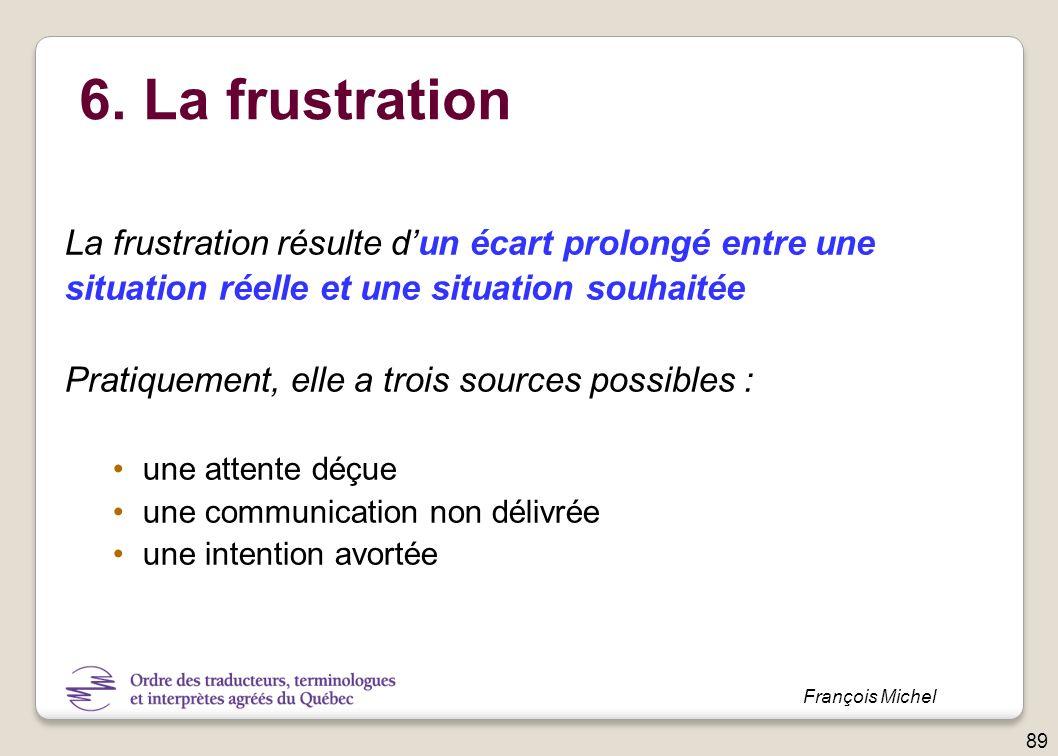 6. La frustration La frustration résulte d'un écart prolongé entre une
