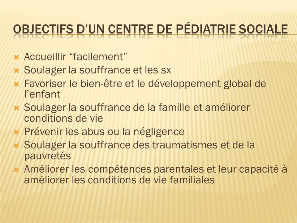 Objectifs d'un centre de pédiatrie sociale
