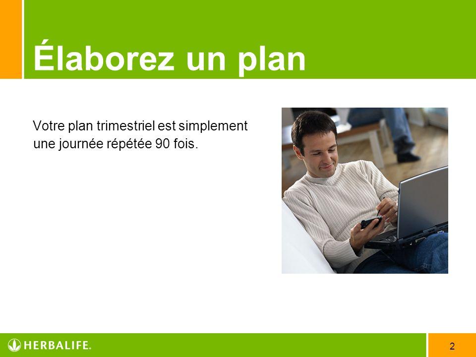 Élaborez un plan Votre plan trimestriel est simplement une journée répétée 90 fois.