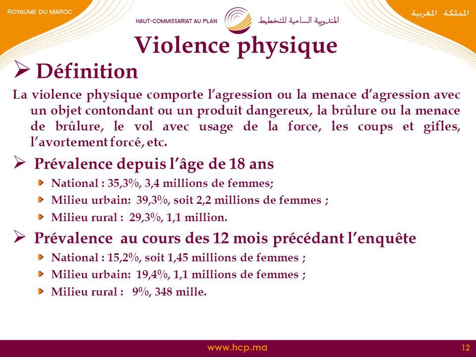 Violence physique Définition Prévalence depuis l'âge de 18 ans