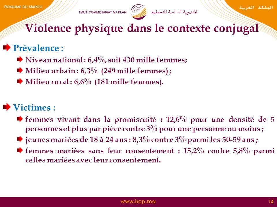 Violence physique dans le contexte conjugal