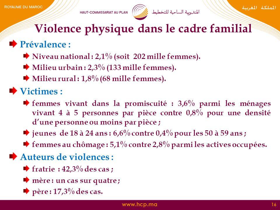 Violence physique dans le cadre familial