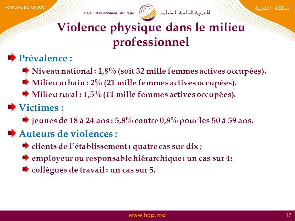 Violence physique dans le milieu professionnel