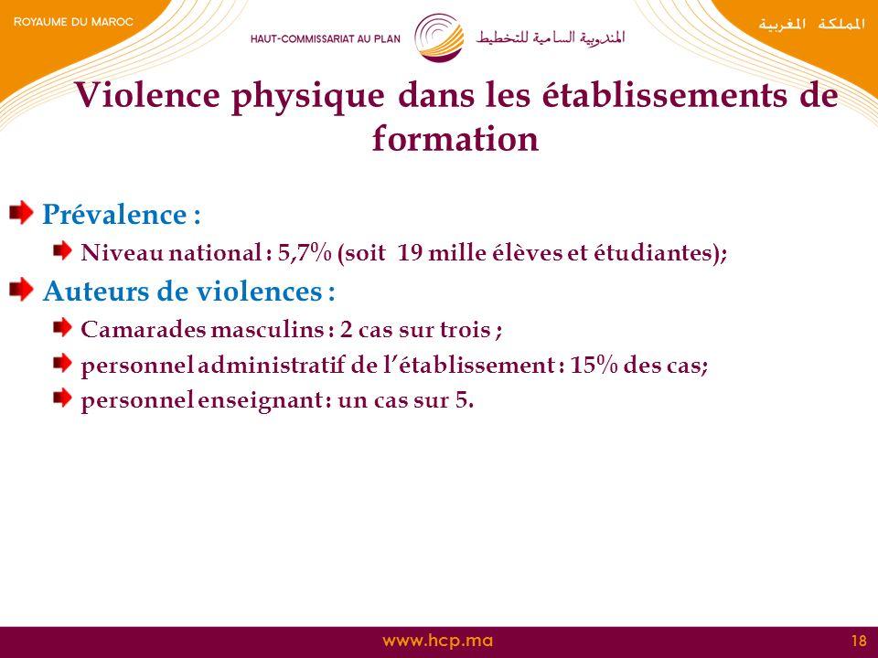 Violence physique dans les établissements de formation