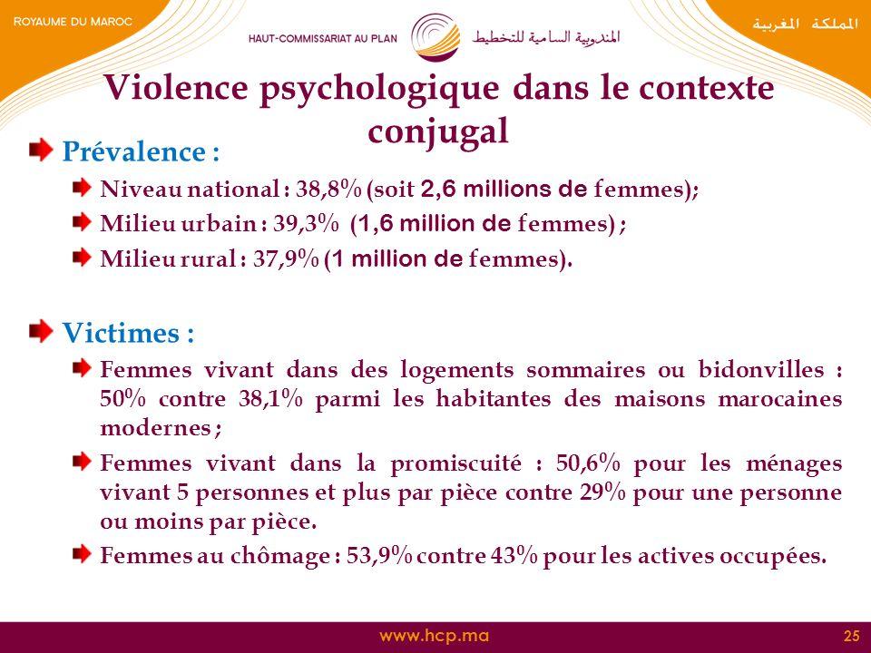 Violence psychologique dans le contexte conjugal