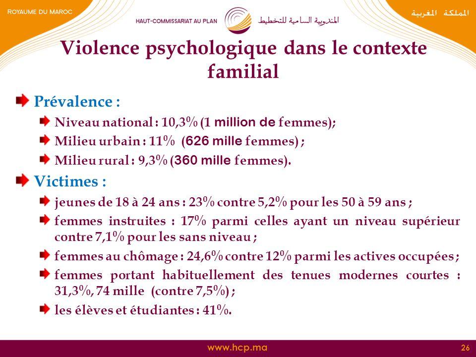 Violence psychologique dans le contexte familial