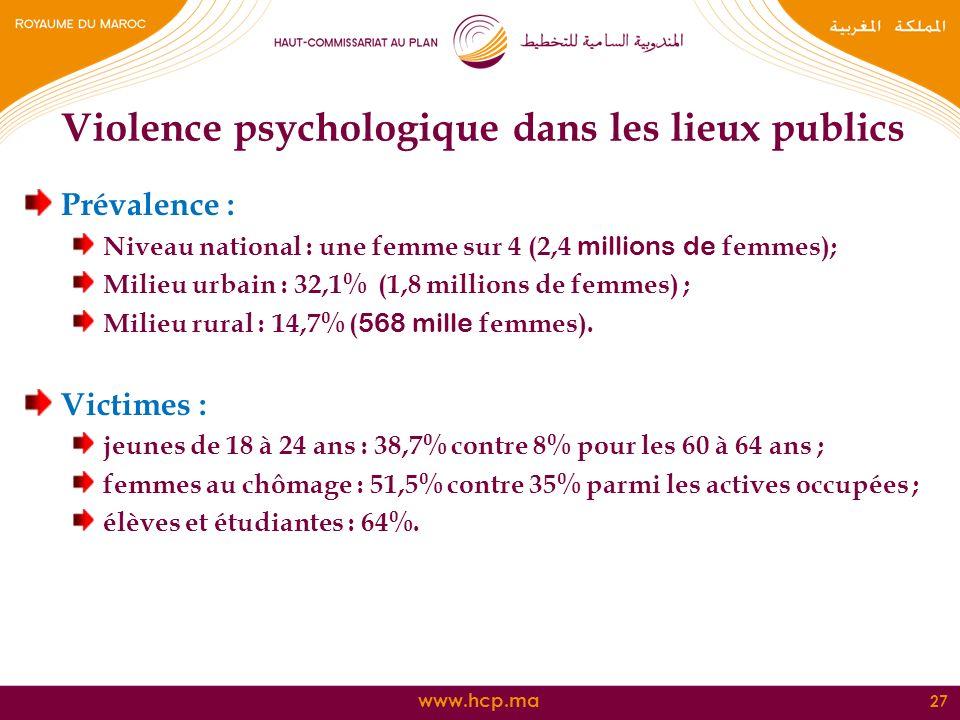 Violence psychologique dans les lieux publics