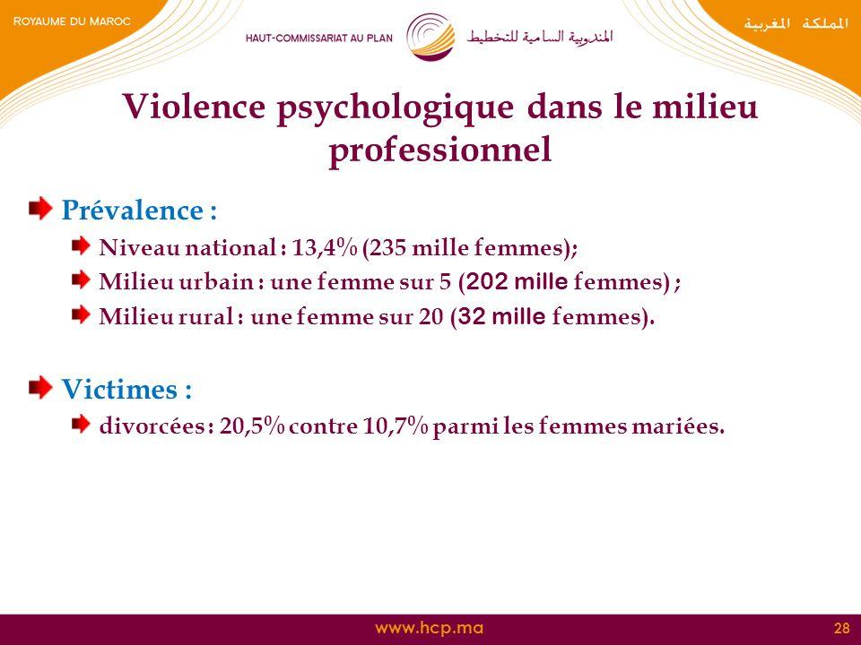 Violence psychologique dans le milieu professionnel