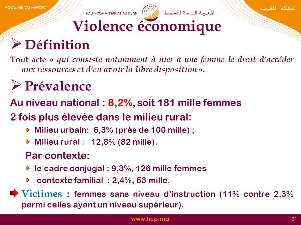 Violence économique Définition Prévalence