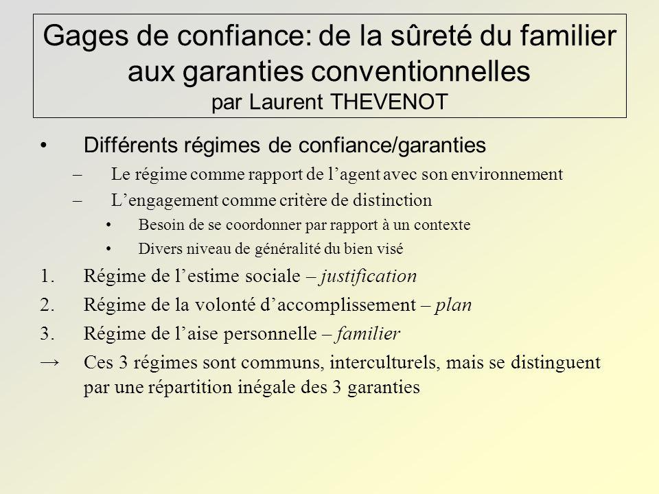 Gages de confiance: de la sûreté du familier aux garanties conventionnelles par Laurent THEVENOT