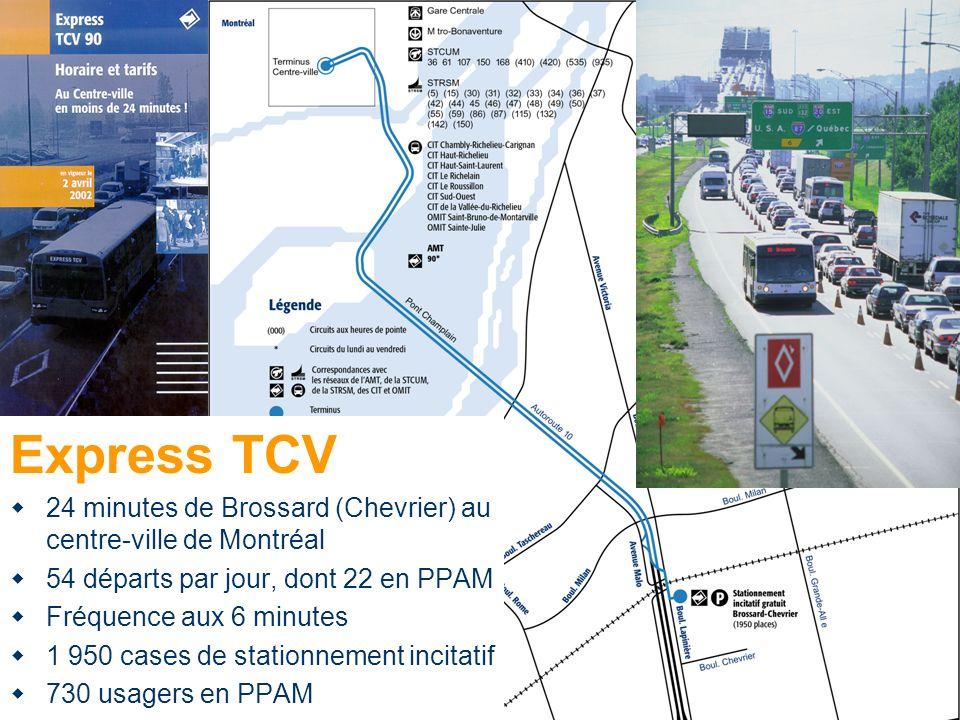 Express TCV 24 minutes de Brossard (Chevrier) au centre-ville de Montréal. 54 départs par jour, dont 22 en PPAM.