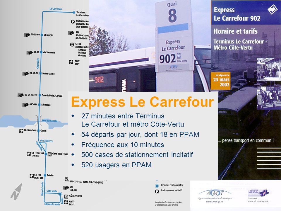 Express Le Carrefour 27 minutes entre Terminus Le Carrefour et métro Côte-Vertu. 54 départs par jour, dont 18 en PPAM.