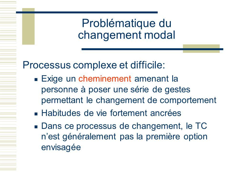 Problématique du changement modal