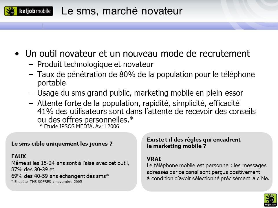 Le sms, marché novateur Un outil novateur et un nouveau mode de recrutement. Produit technologique et novateur.