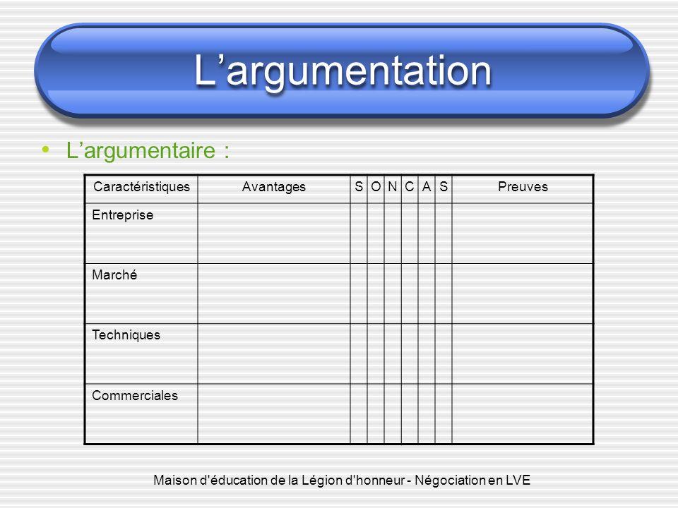 Maison d éducation de la Légion d honneur - Négociation en LVE