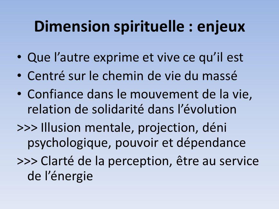 Dimension spirituelle : enjeux