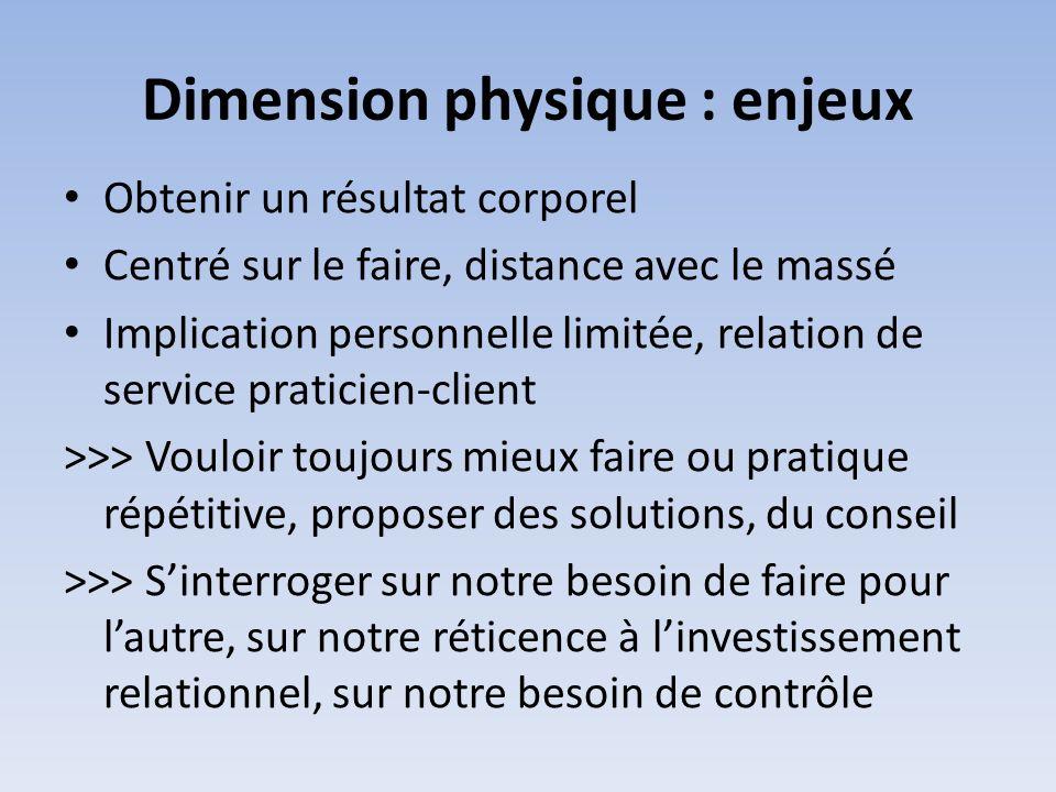 Dimension physique : enjeux
