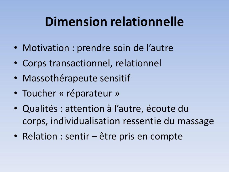 Dimension relationnelle