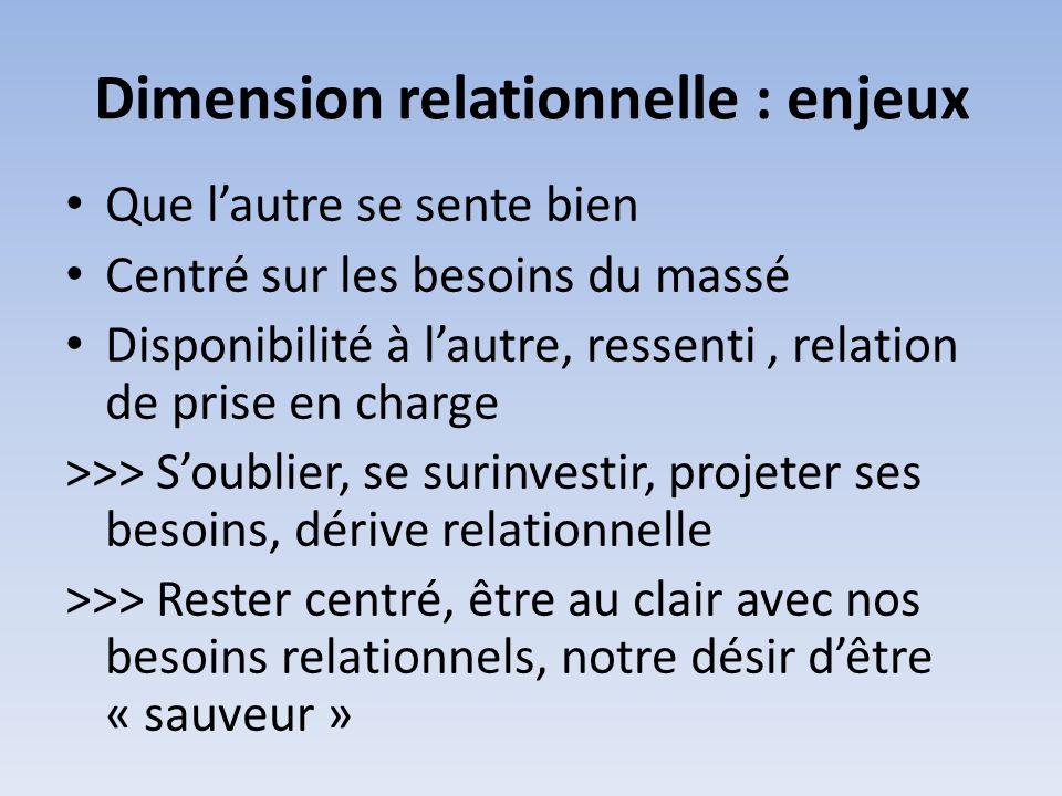 Dimension relationnelle : enjeux