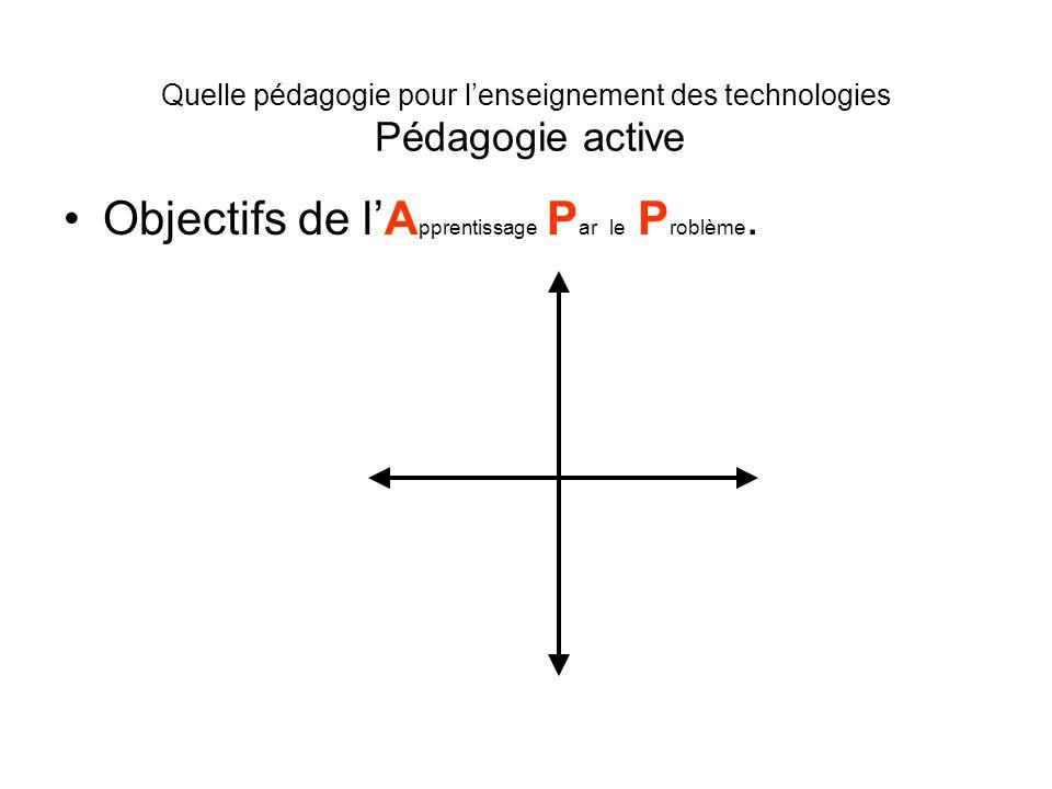 Quelle pédagogie pour l'enseignement des technologies Pédagogie active