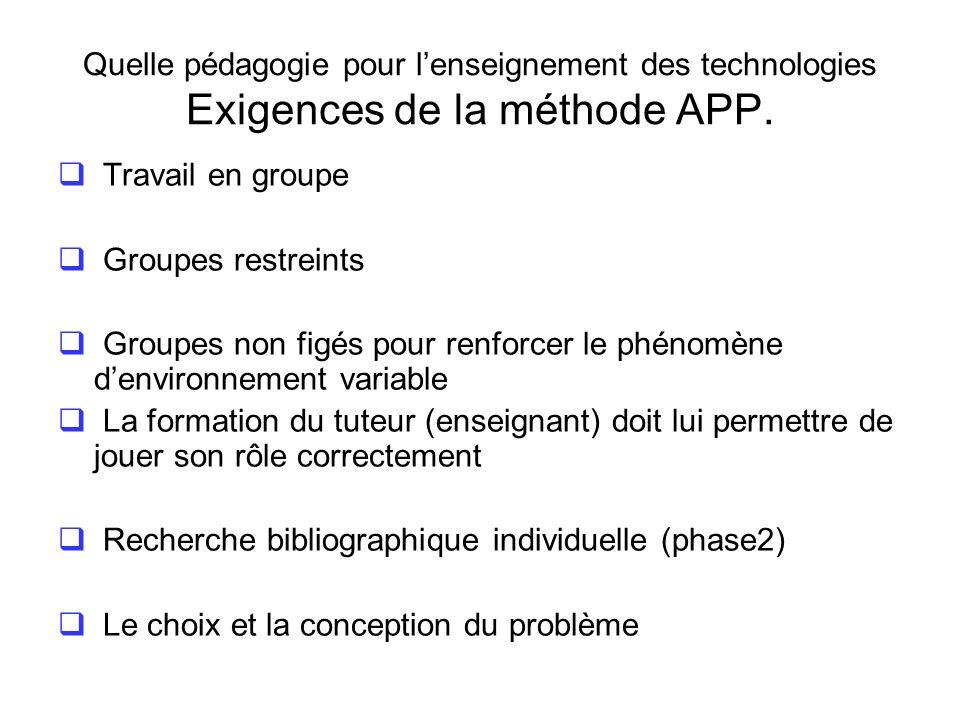 Quelle pédagogie pour l'enseignement des technologies Exigences de la méthode APP.