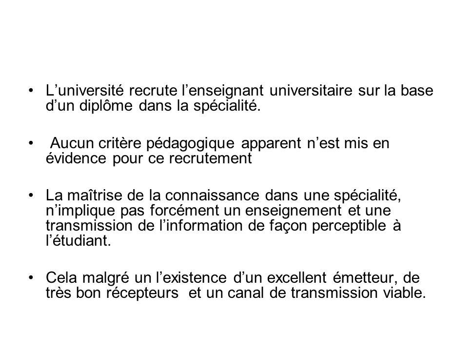 L'université recrute l'enseignant universitaire sur la base d'un diplôme dans la spécialité.