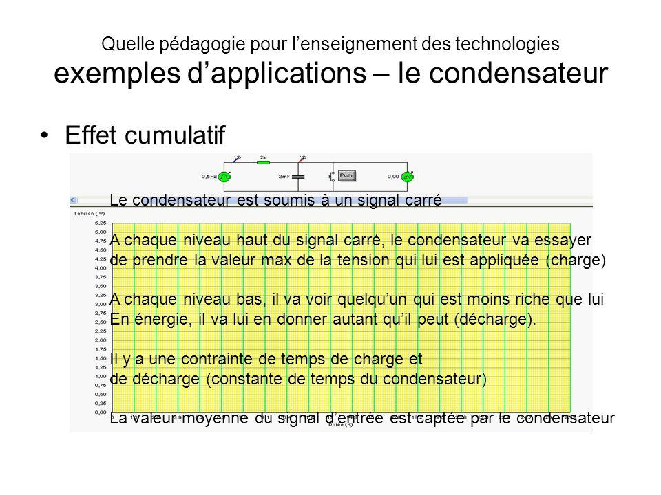 Quelle pédagogie pour l'enseignement des technologies exemples d'applications – le condensateur