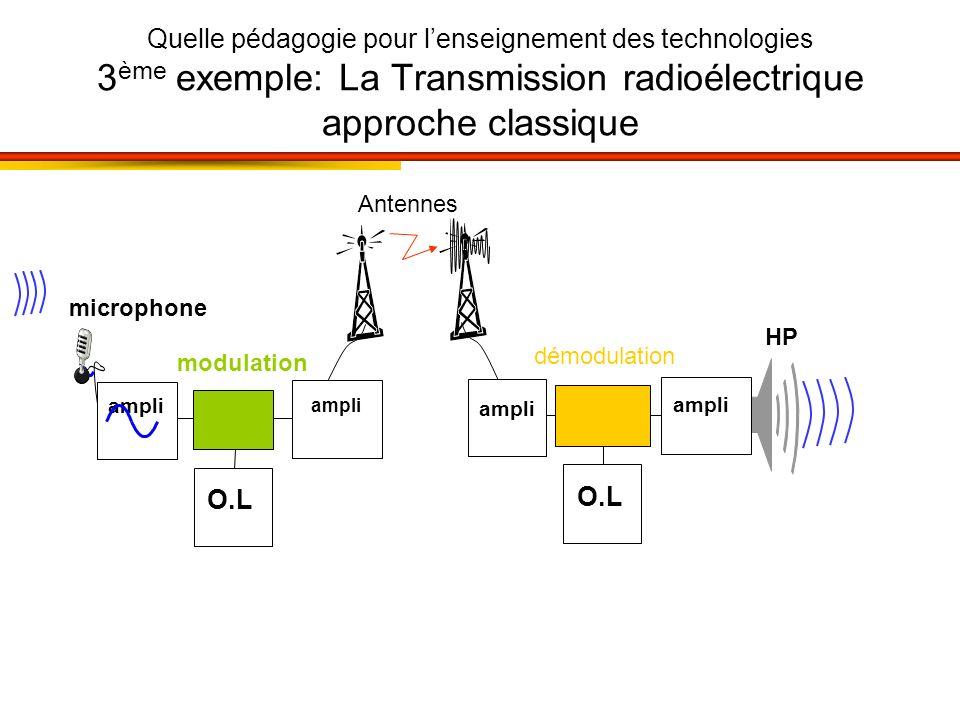 Quelle pédagogie pour l'enseignement des technologies 3ème exemple: La Transmission radioélectrique approche classique