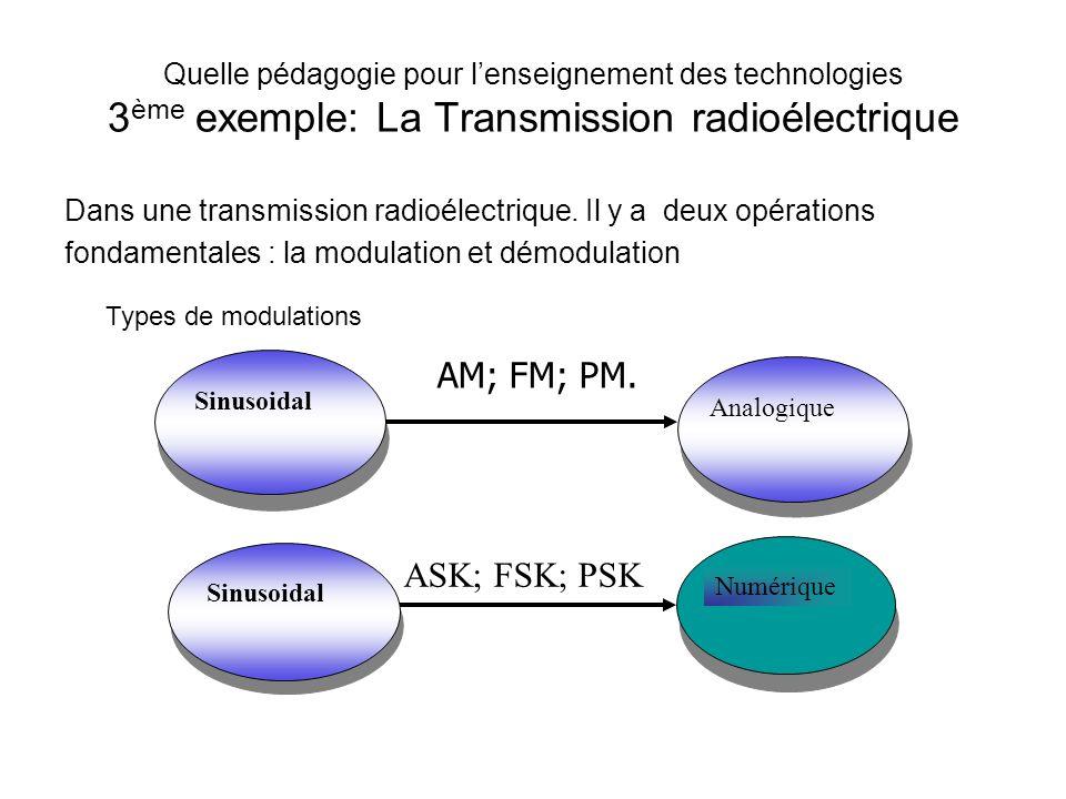 Quelle pédagogie pour l'enseignement des technologies 3ème exemple: La Transmission radioélectrique