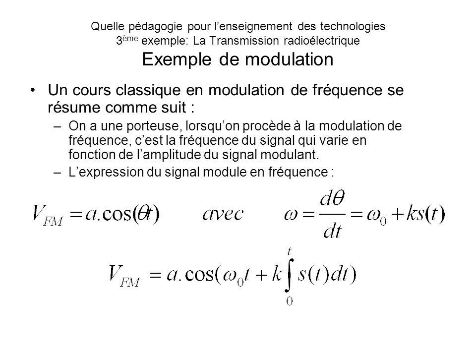 Un cours classique en modulation de fréquence se résume comme suit :